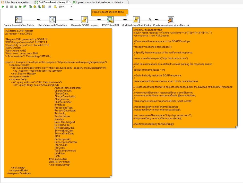 zuora_invoice_line_items_integration