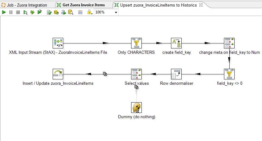 zuora_invoice_line_items_parse_xml_integration